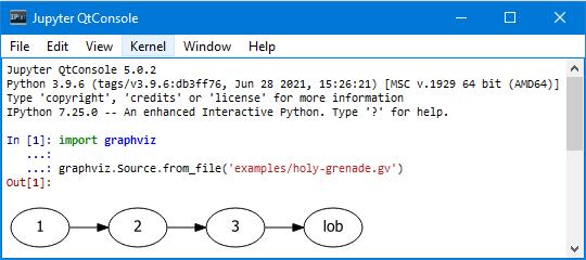 User Guide — graphviz 0 12 documentation